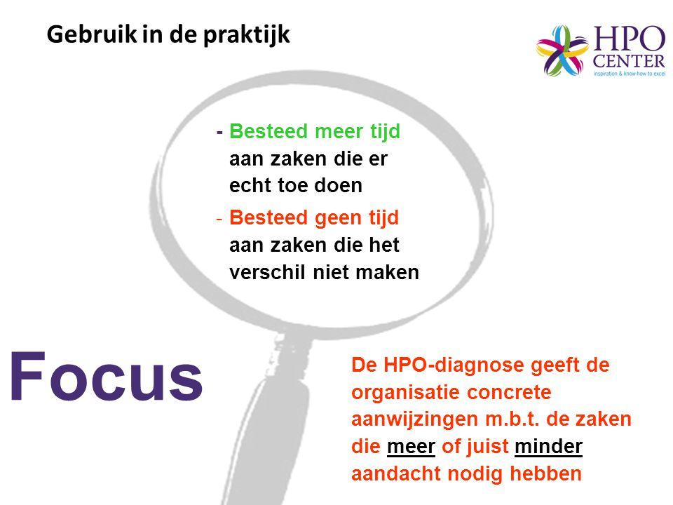 Focus Gebruik in de praktijk