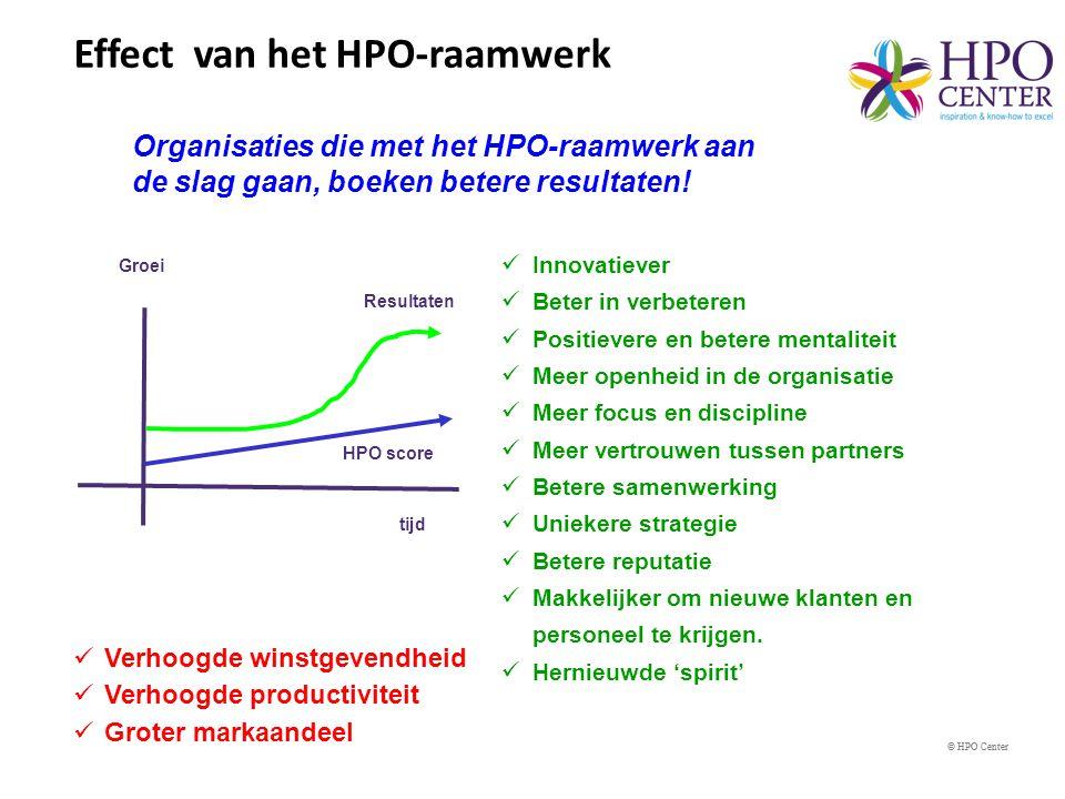 Effect van het HPO-raamwerk