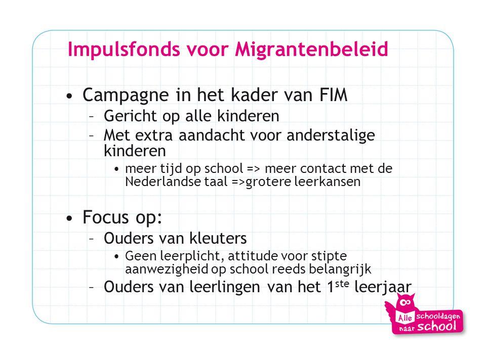 Impulsfonds voor Migrantenbeleid