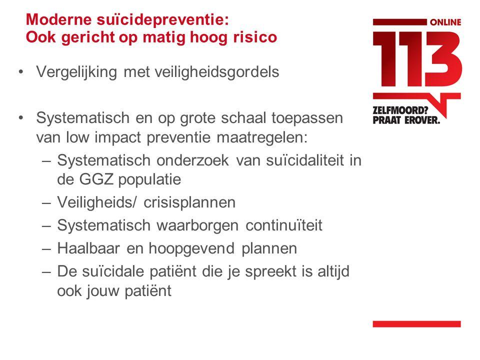 Moderne suïcidepreventie: Ook gericht op matig hoog risico