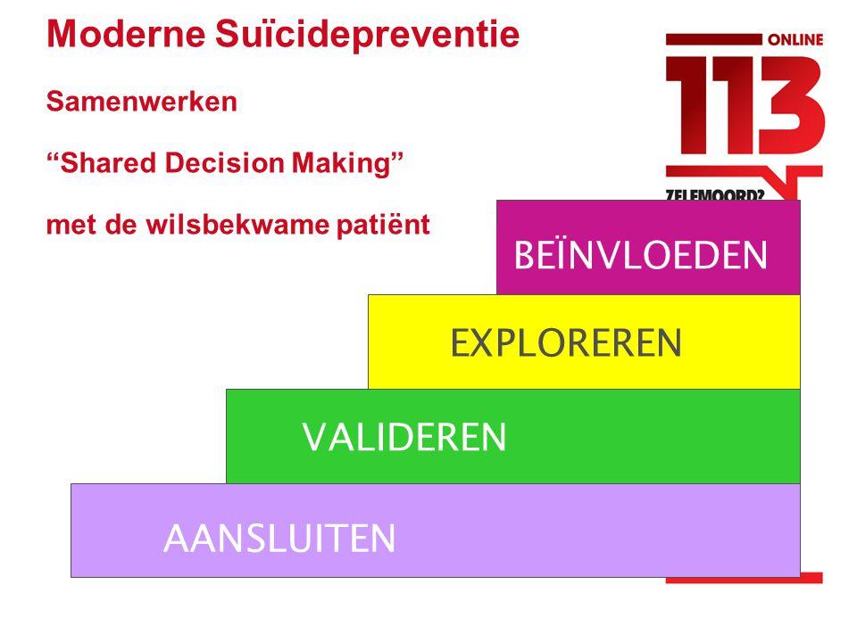 Moderne Suïcidepreventie Samenwerken Shared Decision Making met de wilsbekwame patiënt
