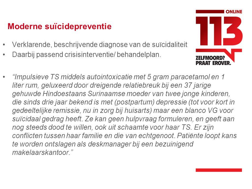 Moderne suïcidepreventie