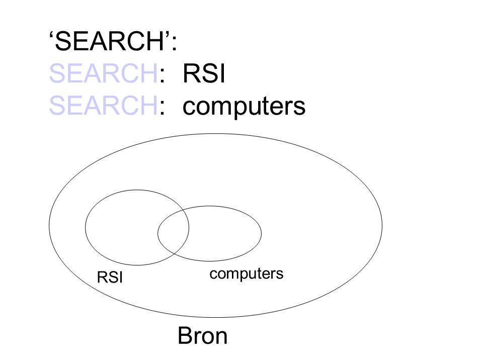 'SEARCH': SEARCH: RSI SEARCH: computers computers RSI Bron