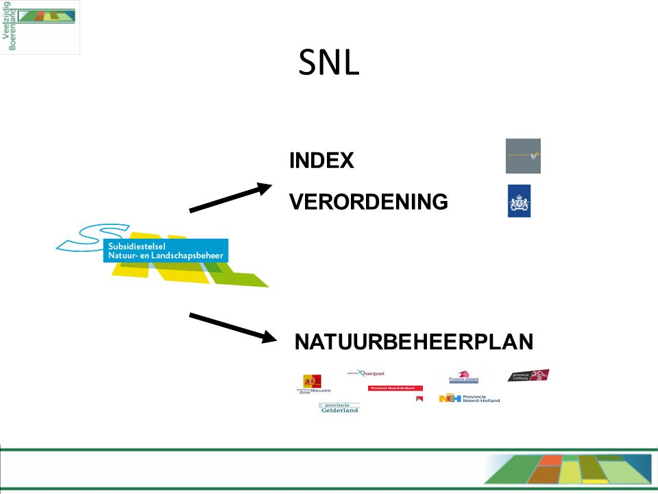 SNL INDEX VERORDENING NATUURBEHEERPLAN