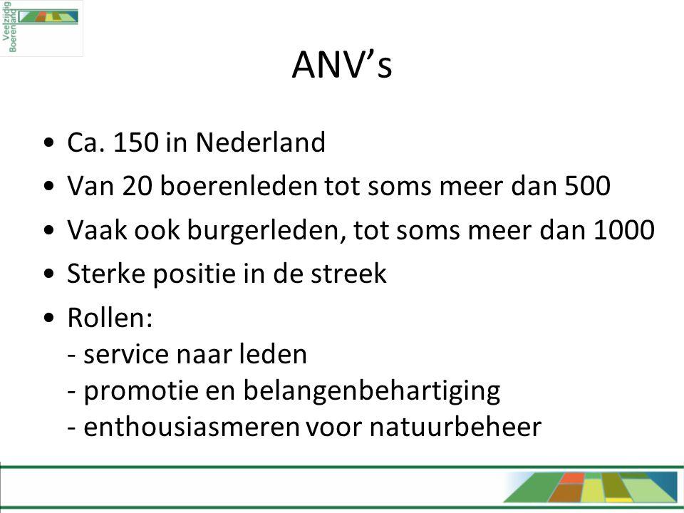 ANV's Ca. 150 in Nederland Van 20 boerenleden tot soms meer dan 500