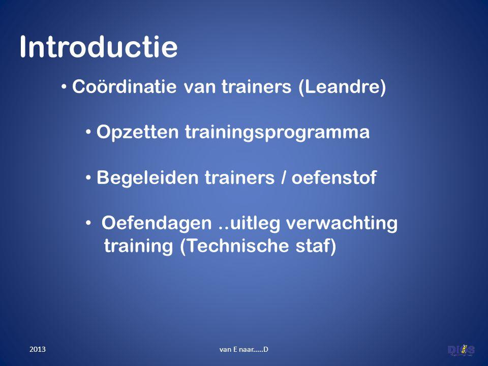 Introductie Coördinatie van trainers (Leandre)