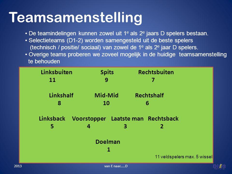 Teamsamenstelling Linksbuiten Spits Rechtsbuiten 11 9 7