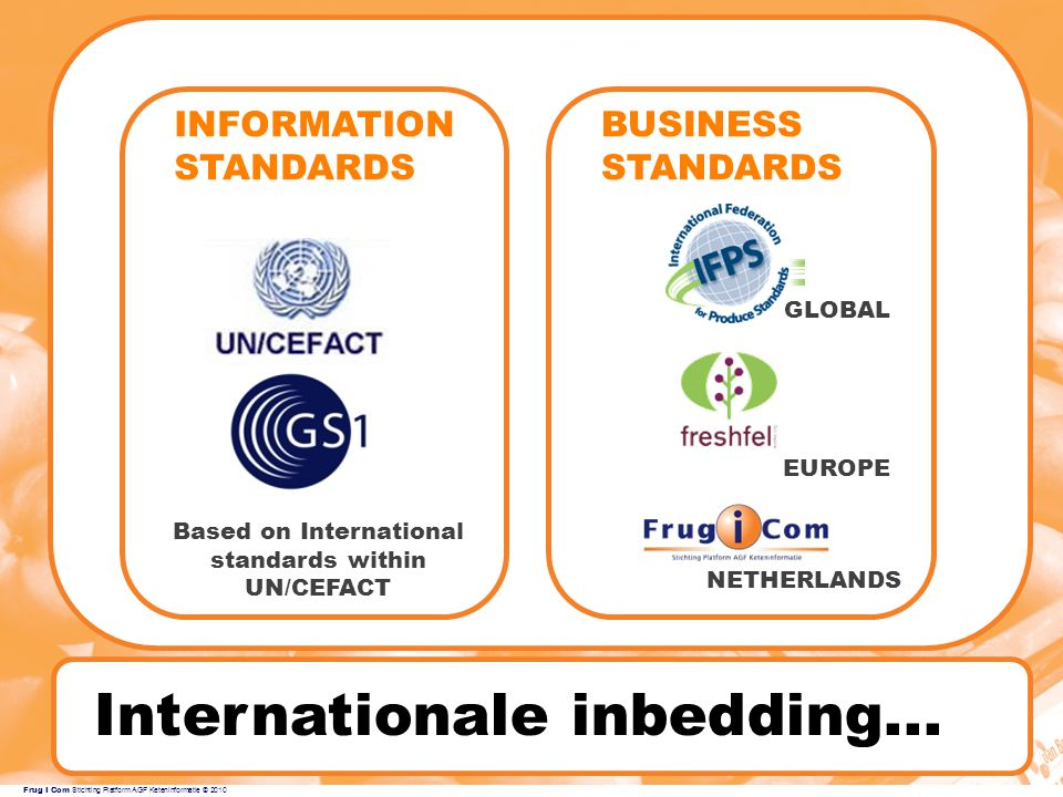 Internationale inbedding...
