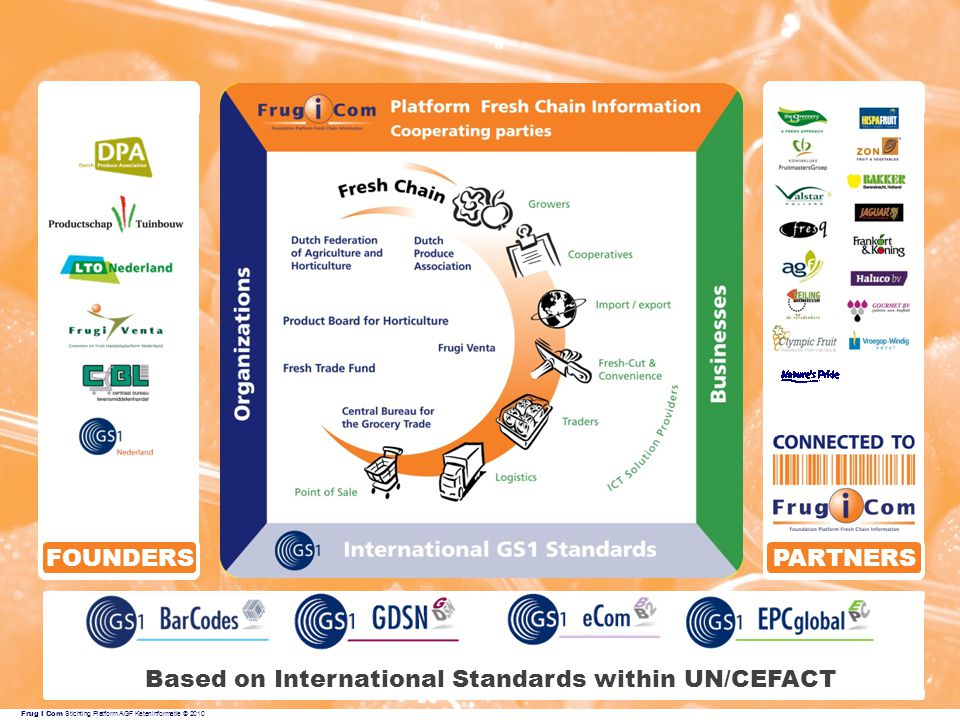 Based on International Standards within UN/CEFACT