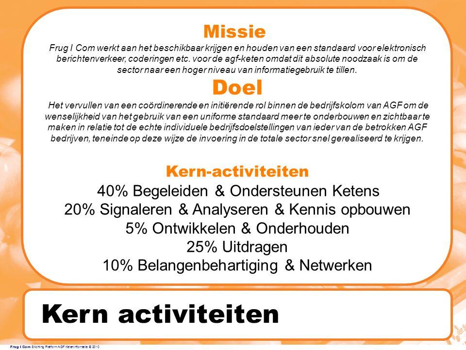 Kern activiteiten Doel Missie Kern-activiteiten