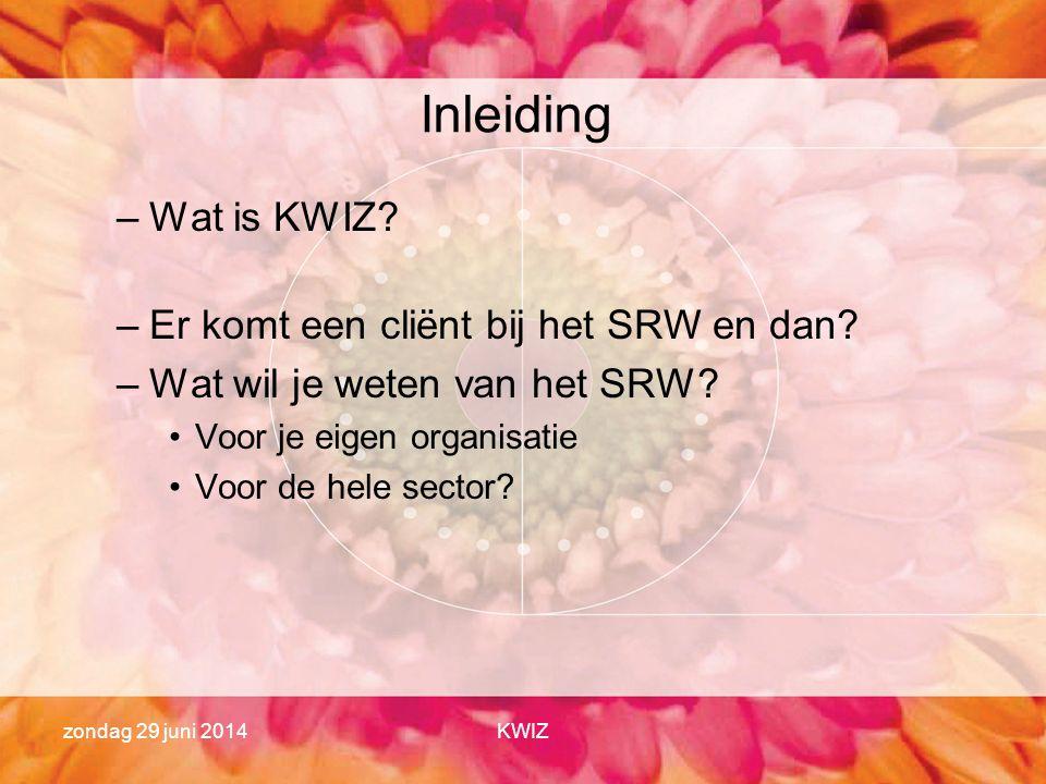Inleiding Wat is KWIZ Er komt een cliënt bij het SRW en dan