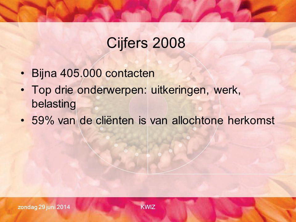 Cijfers 2008 Bijna 405.000 contacten