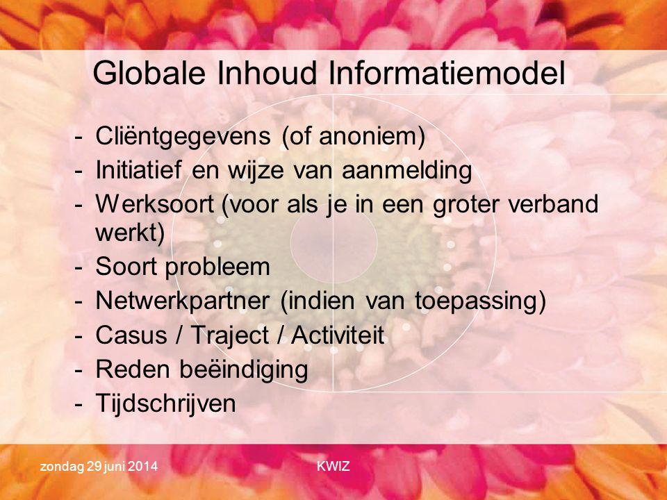 Globale Inhoud Informatiemodel