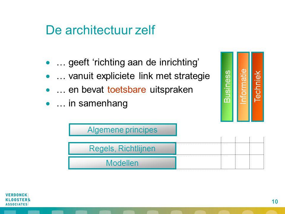 De architectuur zelf … geeft 'richting aan de inrichting'