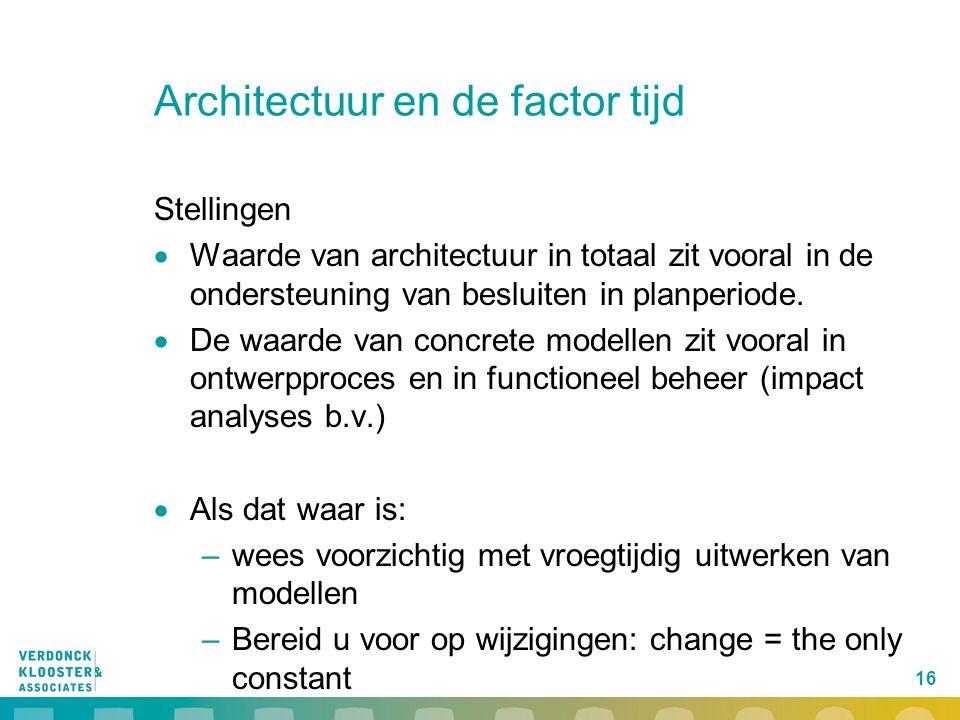 Architectuur en de factor tijd