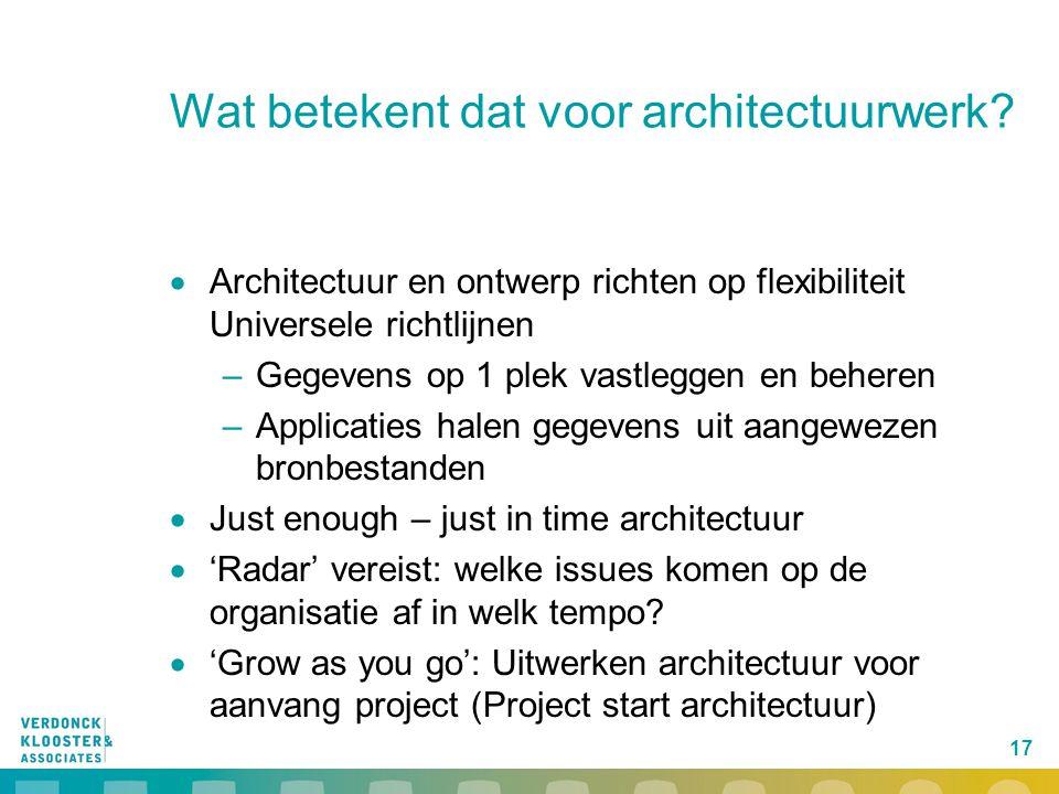Wat betekent dat voor architectuurwerk