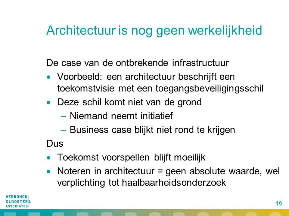Architectuur is nog geen werkelijkheid