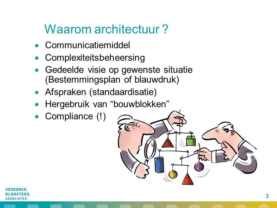 Waarom architectuur Communicatiemiddel Complexiteitsbeheersing