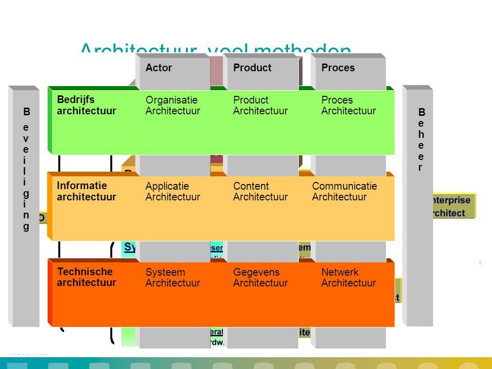 Architectuur, veel methoden