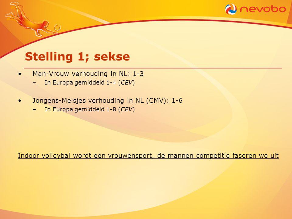 Stelling 1; sekse Man-Vrouw verhouding in NL: 1-3