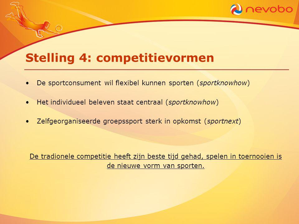 Stelling 4: competitievormen