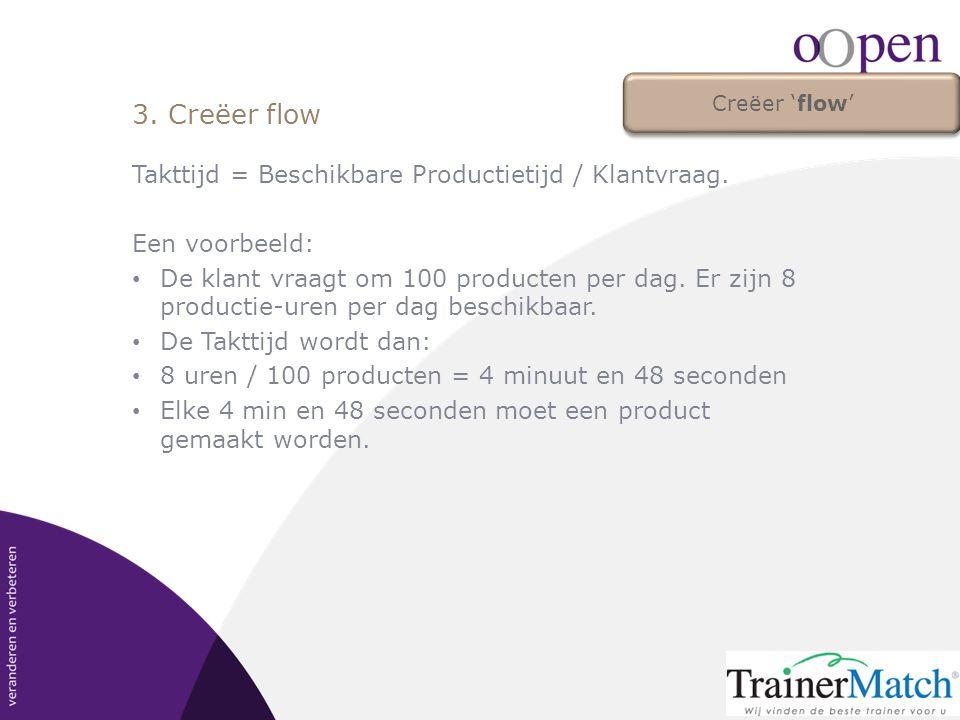3. Creëer flow Takttijd = Beschikbare Productietijd / Klantvraag.