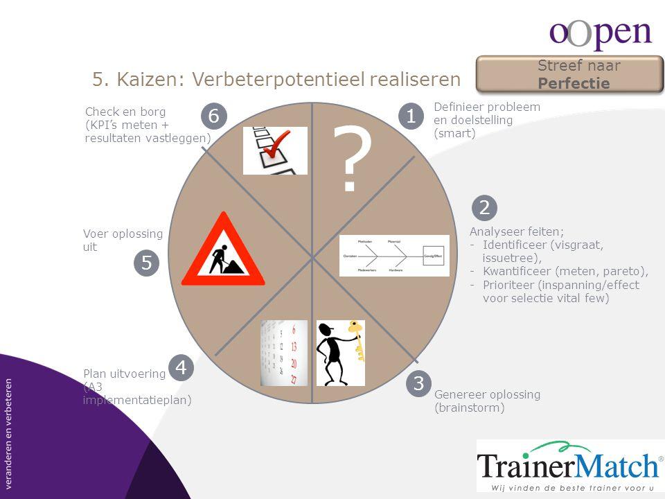 5. Kaizen: Verbeterpotentieel realiseren
