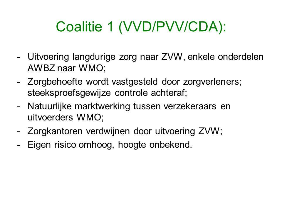 Coalitie 1 (VVD/PVV/CDA):