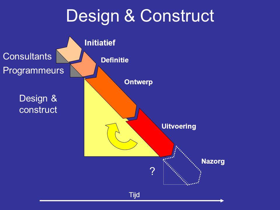 Design & Construct Consultants Programmeurs Design & construct