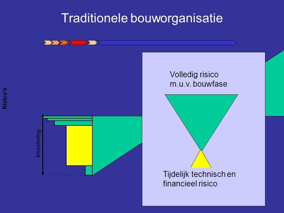 Traditionele bouworganisatie