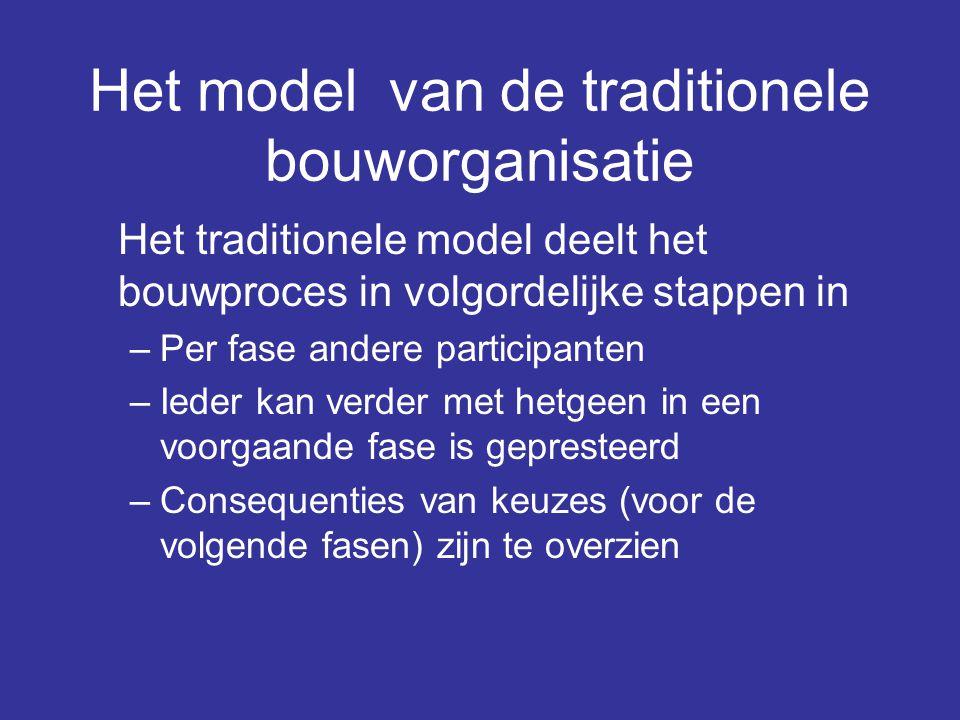 Het model van de traditionele bouworganisatie