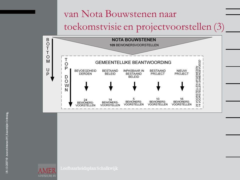 van Nota Bouwstenen naar toekomstvisie en projectvoorstellen (3)