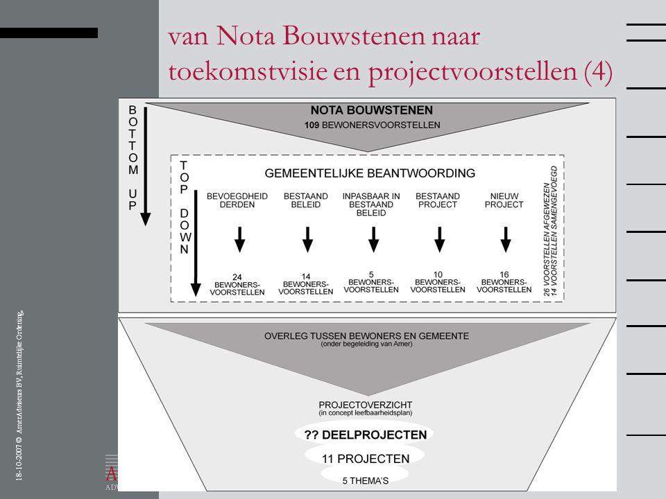 van Nota Bouwstenen naar toekomstvisie en projectvoorstellen (4)