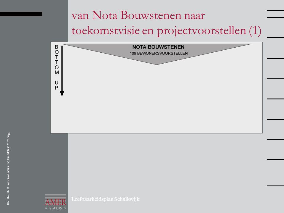 van Nota Bouwstenen naar toekomstvisie en projectvoorstellen (1)