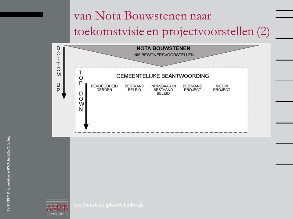 van Nota Bouwstenen naar toekomstvisie en projectvoorstellen (2)