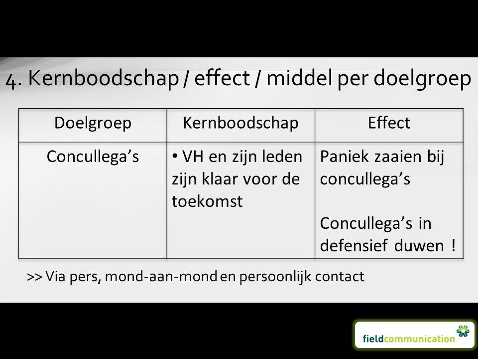 4. Kernboodschap / effect / middel per doelgroep