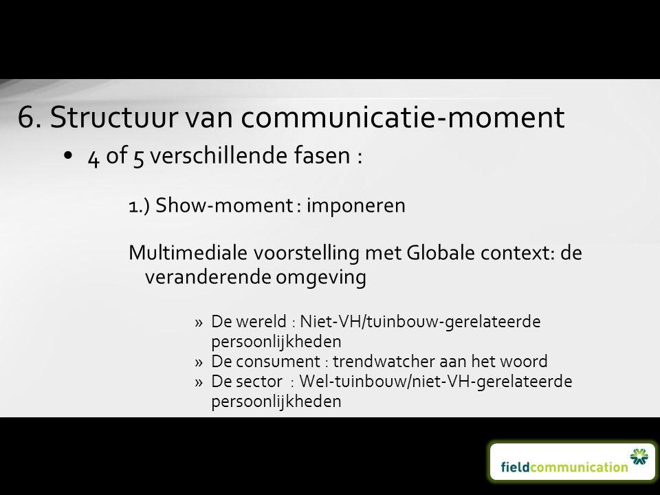 6. Structuur van communicatie-moment