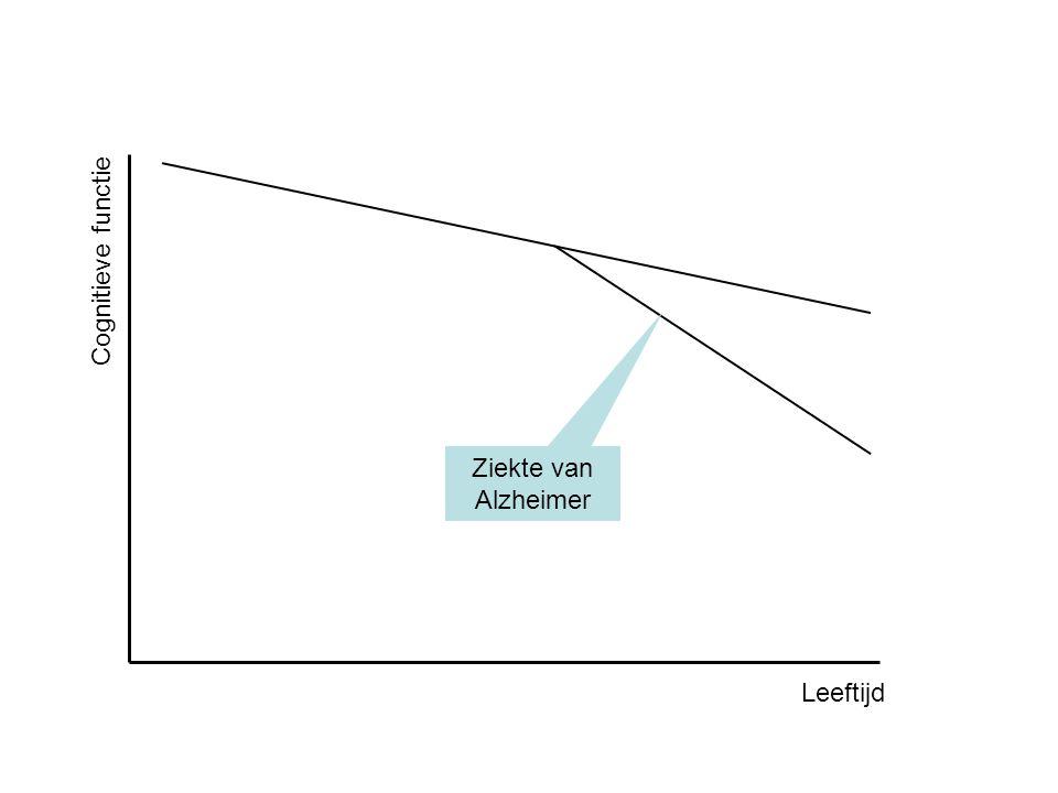 Cognitieve functie Ziekte van Alzheimer Leeftijd