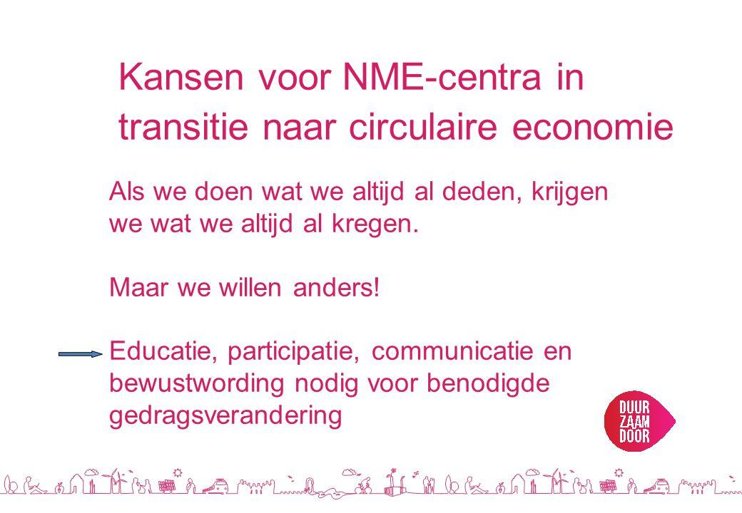 Kansen voor NME-centra in transitie naar circulaire economie