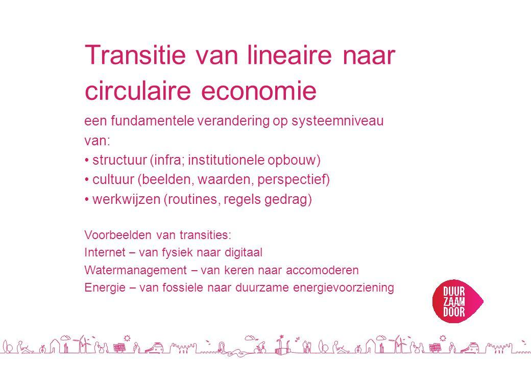 Transitie van lineaire naar circulaire economie
