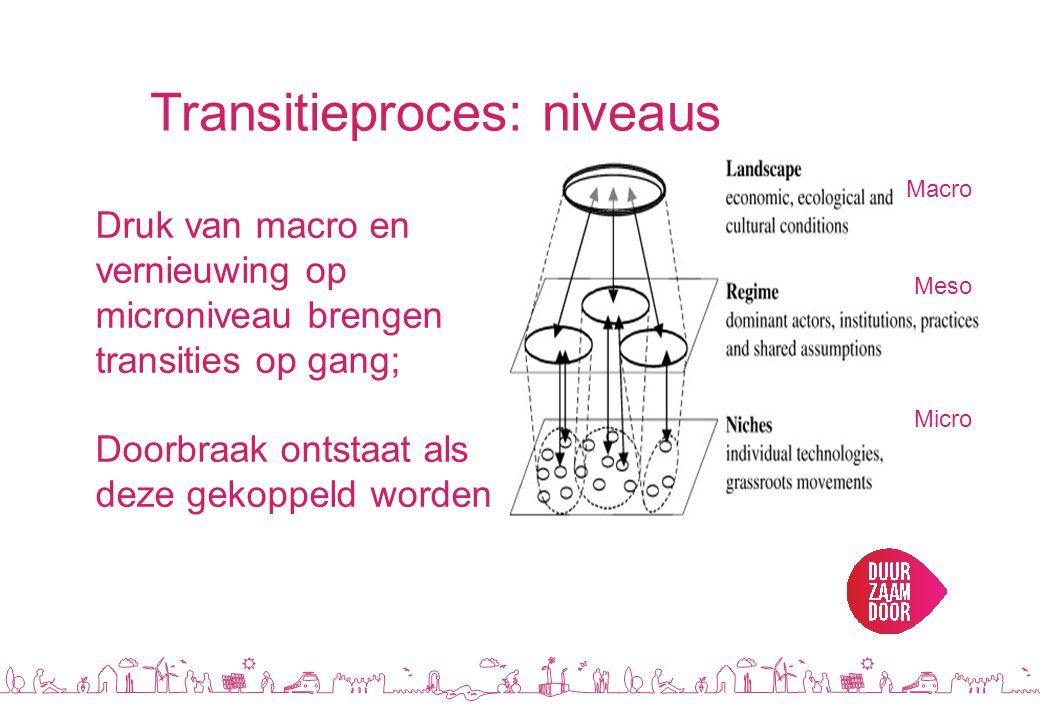 Transitieproces: niveaus
