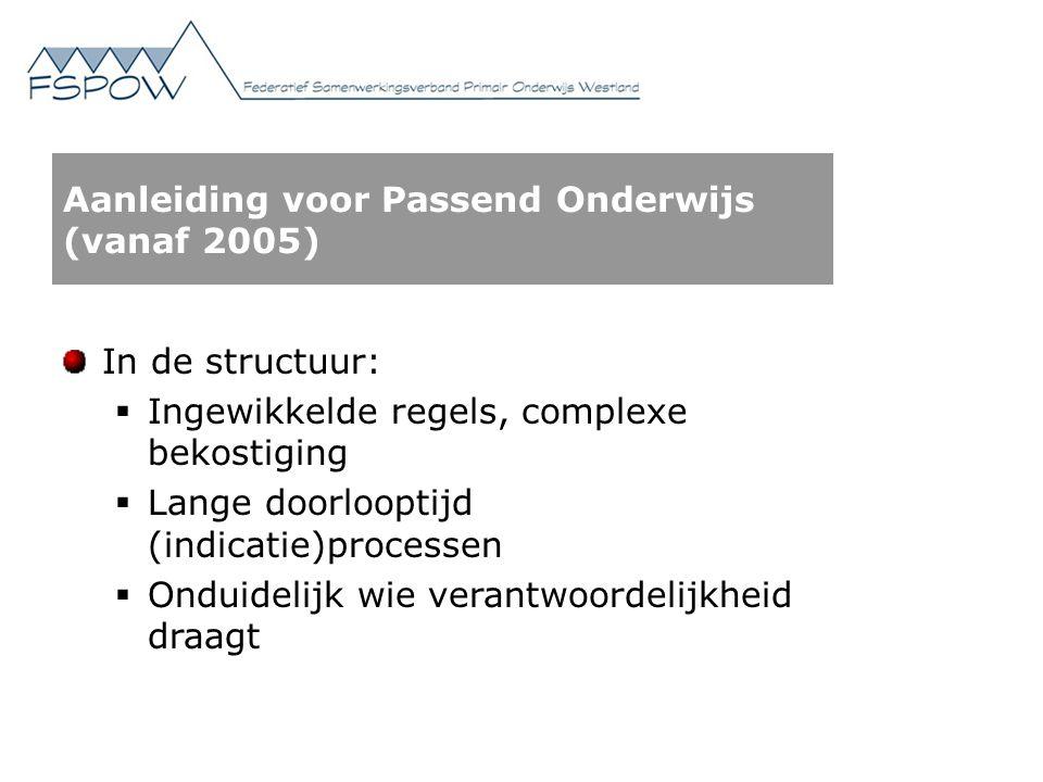 Aanleiding voor Passend Onderwijs (vanaf 2005)