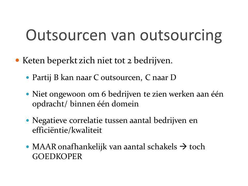 Outsourcen van outsourcing