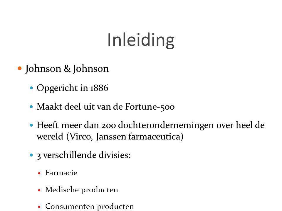 Inleiding Johnson & Johnson Opgericht in 1886