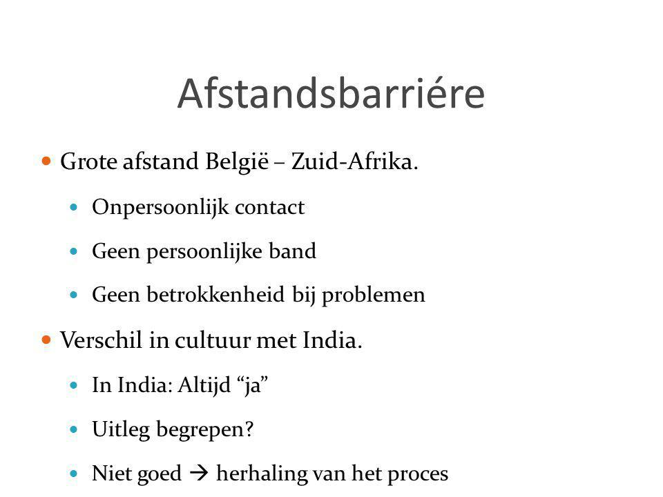 Afstandsbarriére Grote afstand België – Zuid-Afrika.