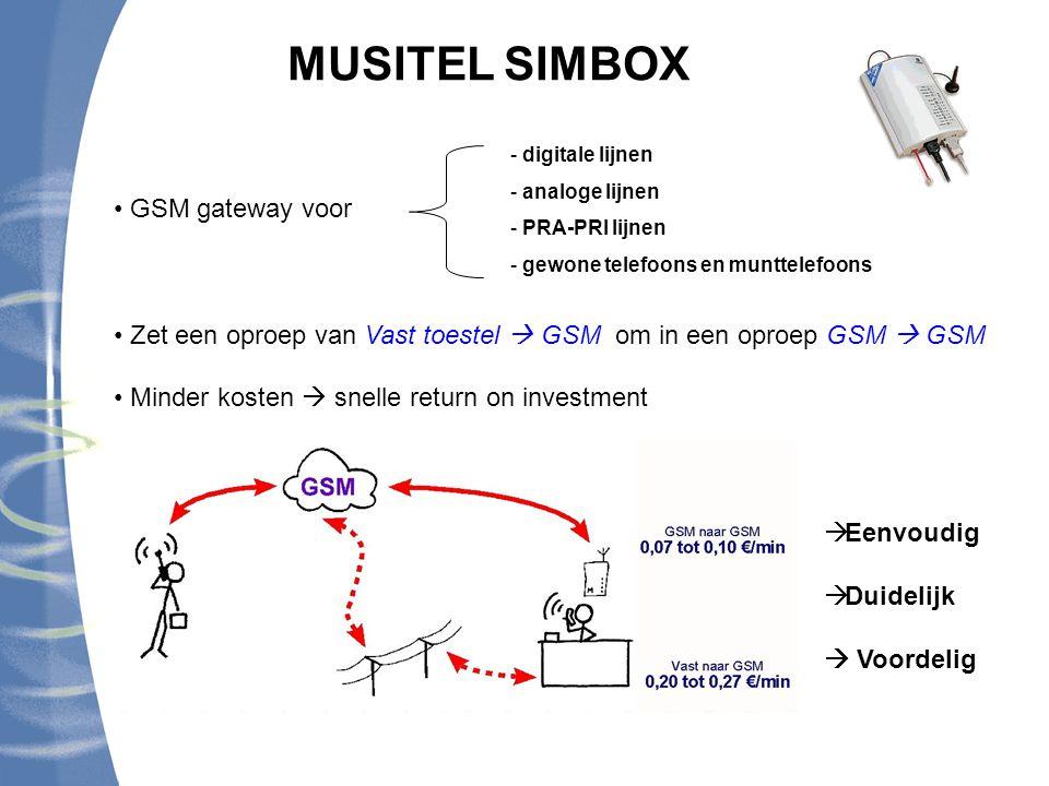 MUSITEL SIMBOX GSM gateway voor