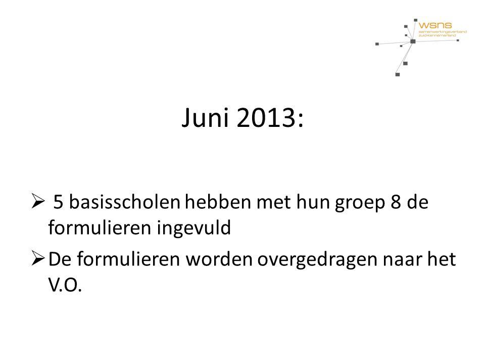 Juni 2013: 5 basisscholen hebben met hun groep 8 de formulieren ingevuld.