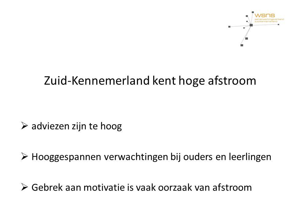 Zuid-Kennemerland kent hoge afstroom