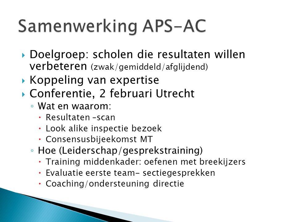 Samenwerking APS-AC Doelgroep: scholen die resultaten willen verbeteren (zwak/gemiddeld/afglijdend)