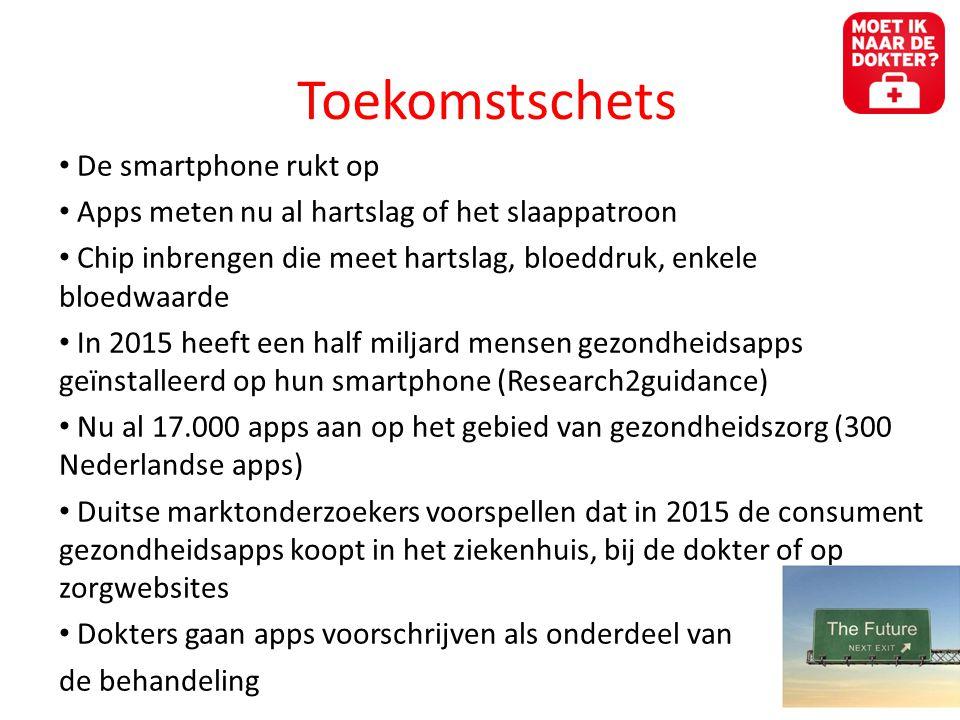 Toekomstschets De smartphone rukt op